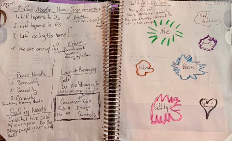 Day 2 Session 1(both pages) for Women Unleashed